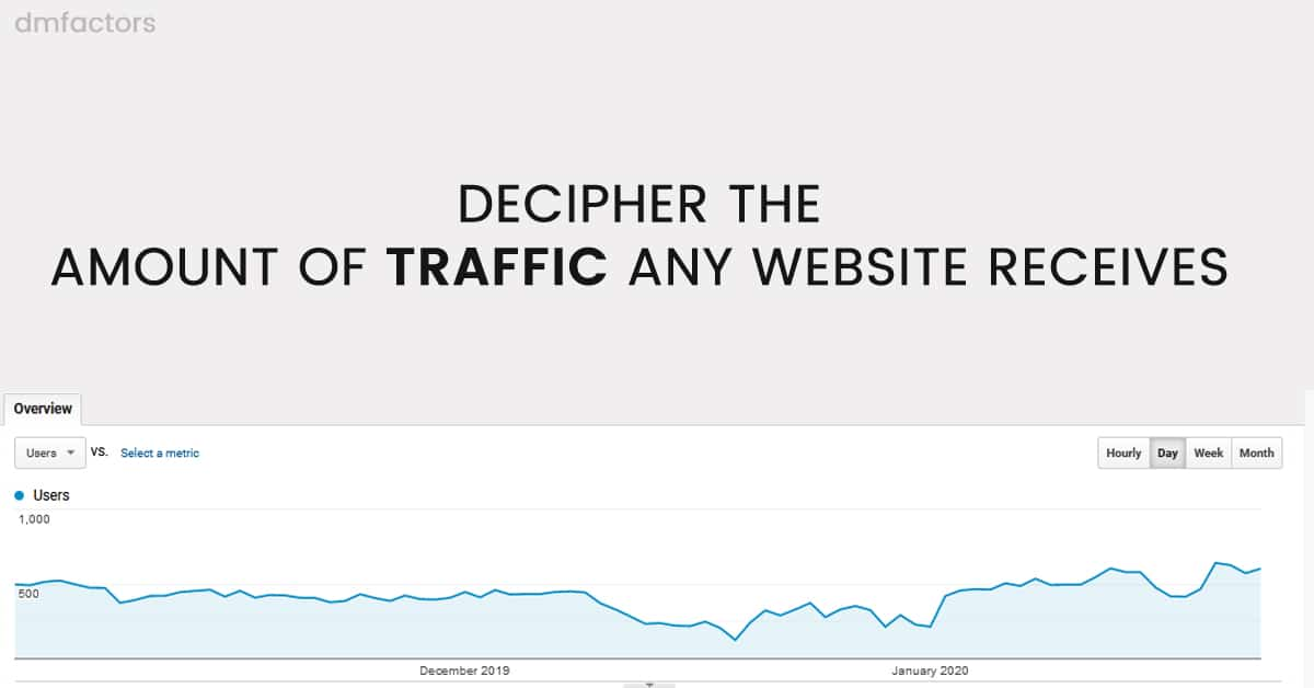 Check any Website Traffic